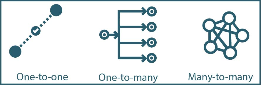 mesh-network-info-graphic