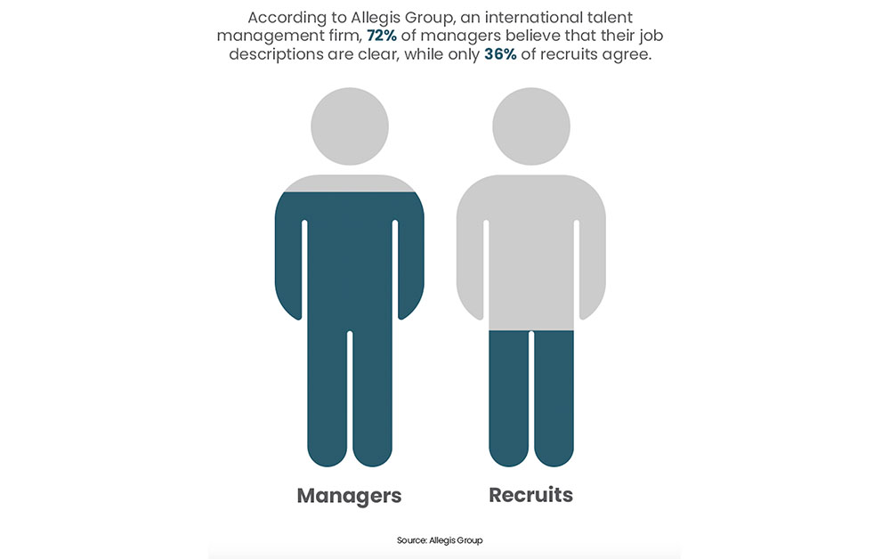 Allegis-group_si